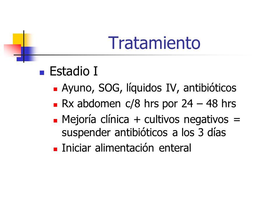 Tratamiento Estadio I Ayuno, SOG, líquidos IV, antibióticos Rx abdomen c/8 hrs por 24 – 48 hrs Mejoría clínica + cultivos negativos = suspender antibi