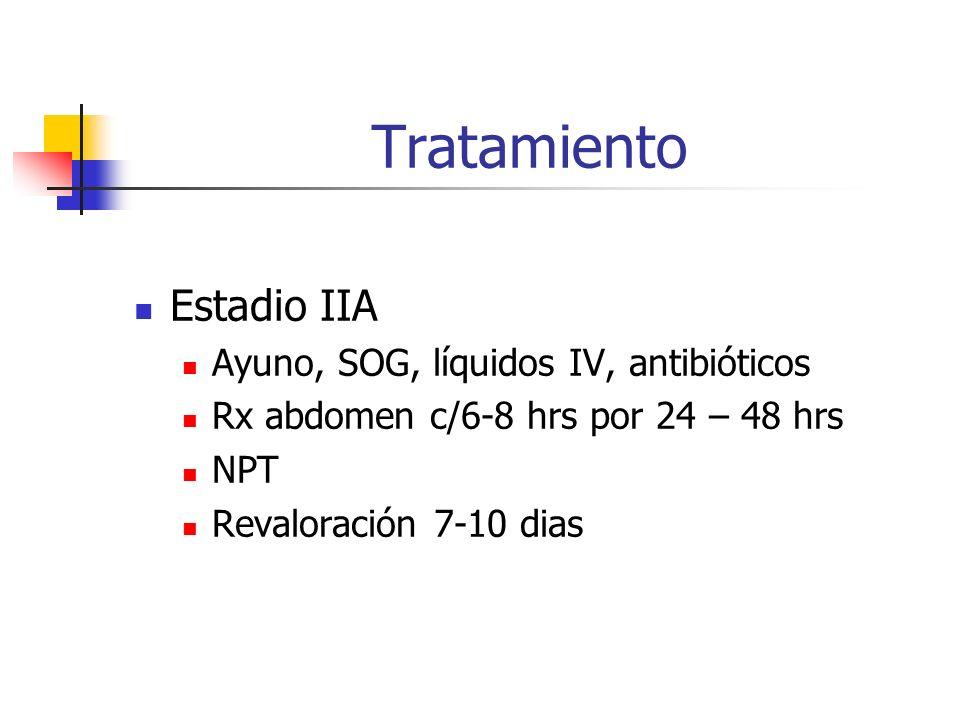 Tratamiento Estadio IIA Ayuno, SOG, líquidos IV, antibióticos Rx abdomen c/6-8 hrs por 24 – 48 hrs NPT Revaloración 7-10 dias