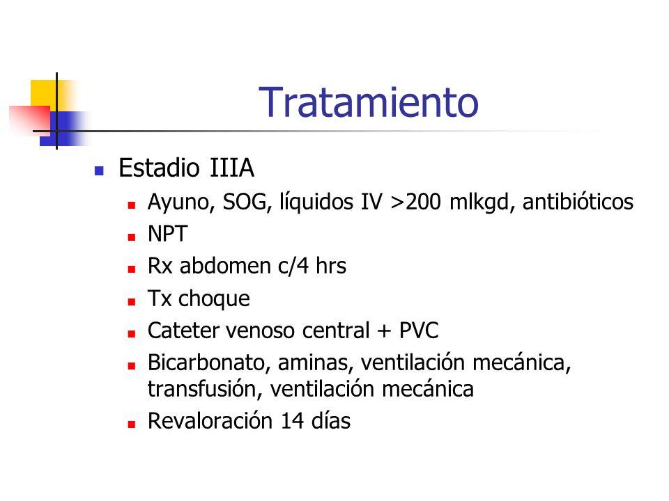 Tratamiento Estadio IIIA Ayuno, SOG, líquidos IV >200 mlkgd, antibióticos NPT Rx abdomen c/4 hrs Tx choque Cateter venoso central + PVC Bicarbonato, a