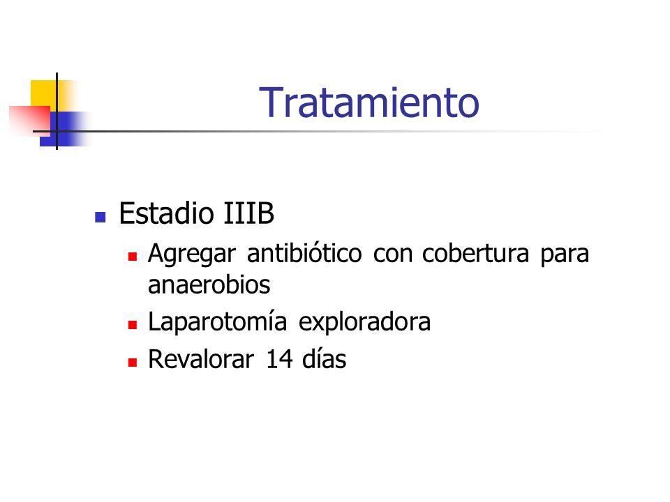 Tratamiento Estadio IIIB Agregar antibiótico con cobertura para anaerobios Laparotomía exploradora Revalorar 14 días
