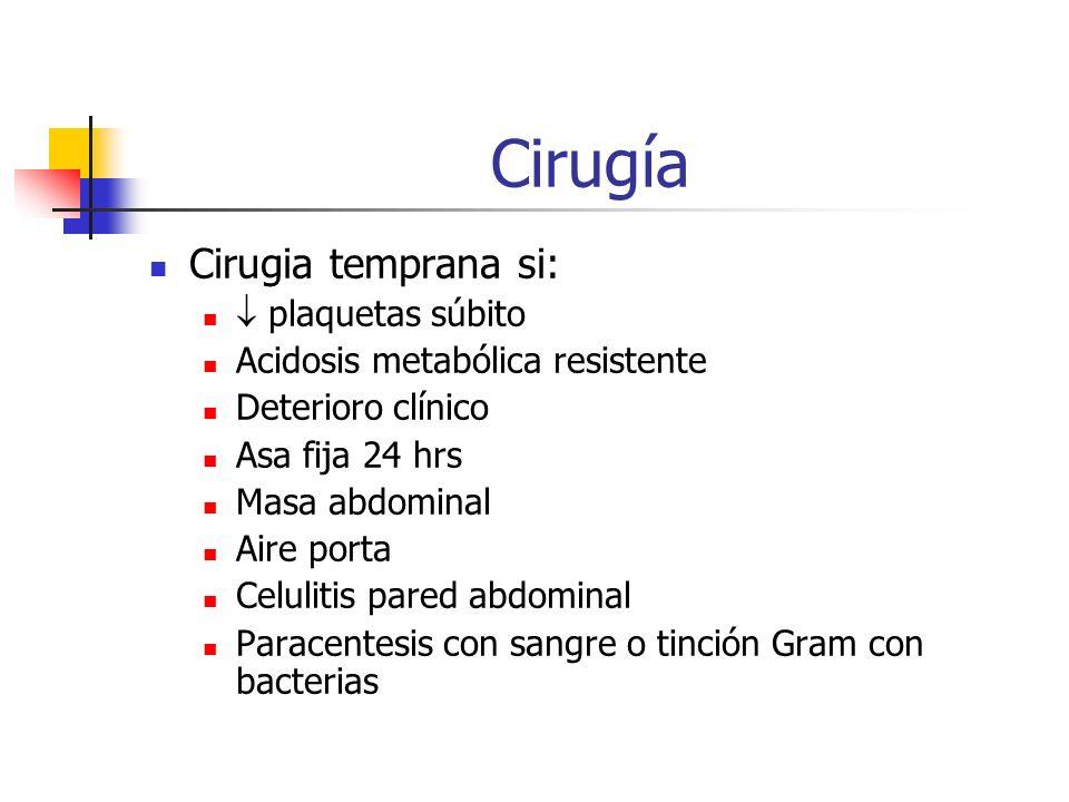 Cirugía Cirugia temprana si: plaquetas súbito Acidosis metabólica resistente Deterioro clínico Asa fija 24 hrs Masa abdominal Aire porta Celulitis par