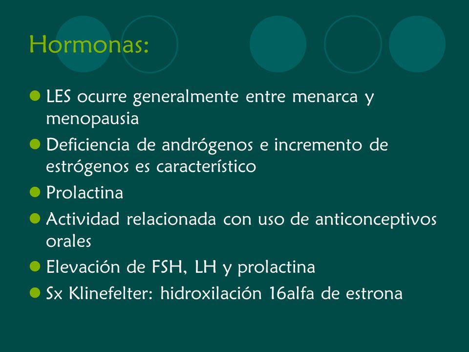 Hormonas: LES ocurre generalmente entre menarca y menopausia Deficiencia de andrógenos e incremento de estrógenos es característico Prolactina Activid