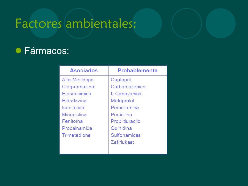 Factores ambientales: Fármacos: AsociadosProbablemente Alfa-Metildopa Clorpromazina Etosuccimida Hidralazina Isoniazida Minociclina Fenitoína Procaina