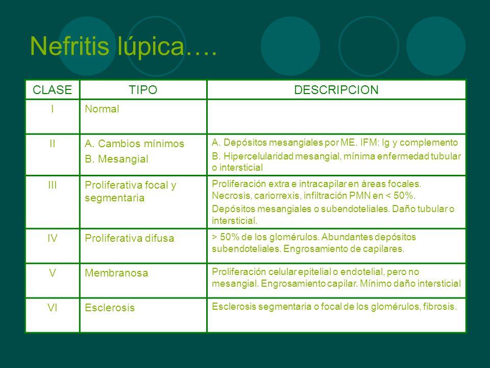Nefritis lúpica…. CLASETIPODESCRIPCION INormal IIA. Cambios mínimos B. Mesangial A. Depósitos mesangiales por ME. IFM: Ig y complemento B. Hipercelula