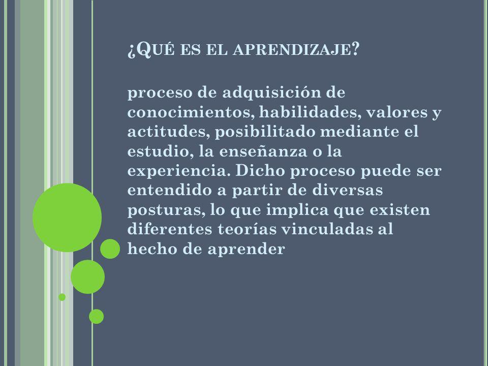 ¿Q UÉ ES EL APRENDIZAJE ? proceso de adquisición de conocimientos, habilidades, valores y actitudes, posibilitado mediante el estudio, la enseñanza o