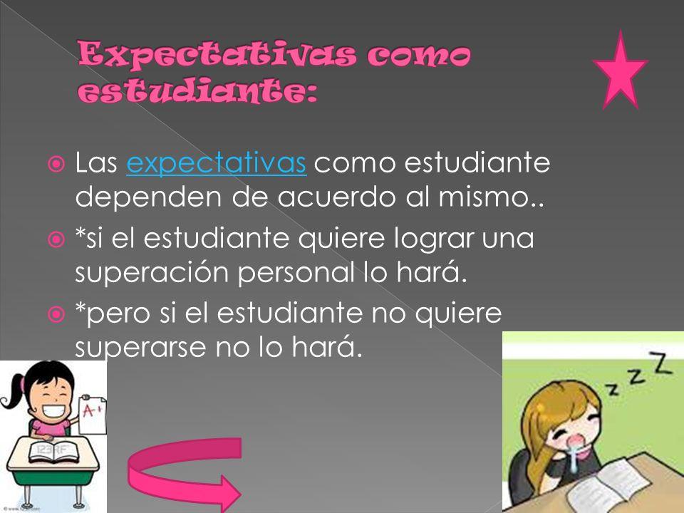 Alumna: Ma Isabel González Ortiz Asignatura: Tic II Institución: Plantel 05 Satélite Tema: y tu que clase de estudiante eres.