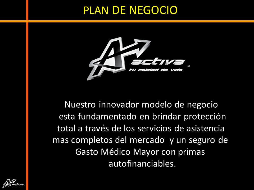 PLAN DE NEGOCIO Nuestro innovador modelo de negocio esta fundamentado en brindar protección total a través de los servicios de asistencia mas completos del mercado y un seguro de Gasto Médico Mayor con primas autofinanciables.