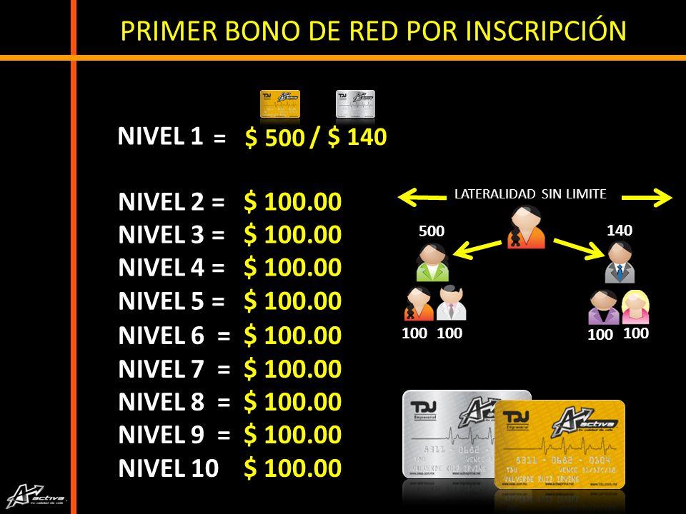NIVEL 1 PRIMER BONO DE RED POR INSCRIPCIÓN NIVEL 2 = $ 100.00 NIVEL 3 = $ 100.00 NIVEL 4 = $ 100.00 NIVEL 5 = $ 100.00 NIVEL 6 = $ 100.00 NIVEL 7 = $ 100.00 NIVEL 8 = $ 100.00 NIVEL 9 = $ 100.00 NIVEL 10 $ 100.00 500 140 100 = $ 500 / $ 140 LATERALIDAD SIN LIMITE
