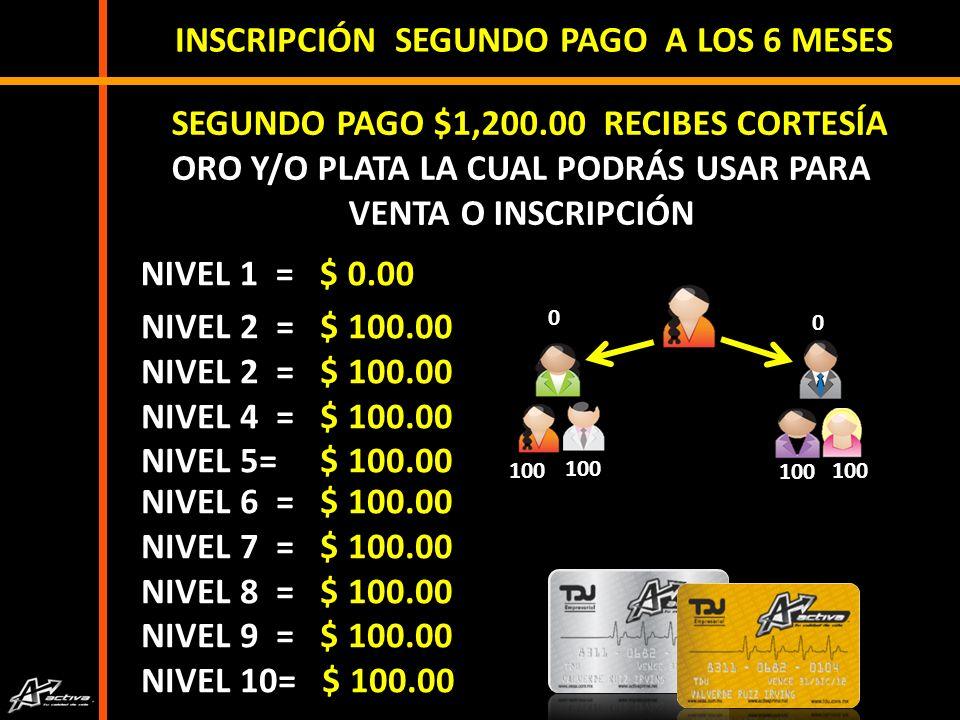 INSCRIPCIÓN SEGUNDO PAGO A LOS 6 MESES SEGUNDO PAGO $1,200.00 RECIBES CORTESÍA ORO Y/O PLATA LA CUAL PODRÁS USAR PARA VENTA O INSCRIPCIÓN NIVEL 2 = $ 100.00 NIVEL 4 = $ 100.00 NIVEL 5= $ 100.00 NIVEL 6 = $ 100.00 NIVEL 7 = $ 100.00 NIVEL 8 = $ 100.00 NIVEL 9 = $ 100.00 NIVEL 10= $ 100.00 0 0 100 NIVEL 1 = $ 0.00