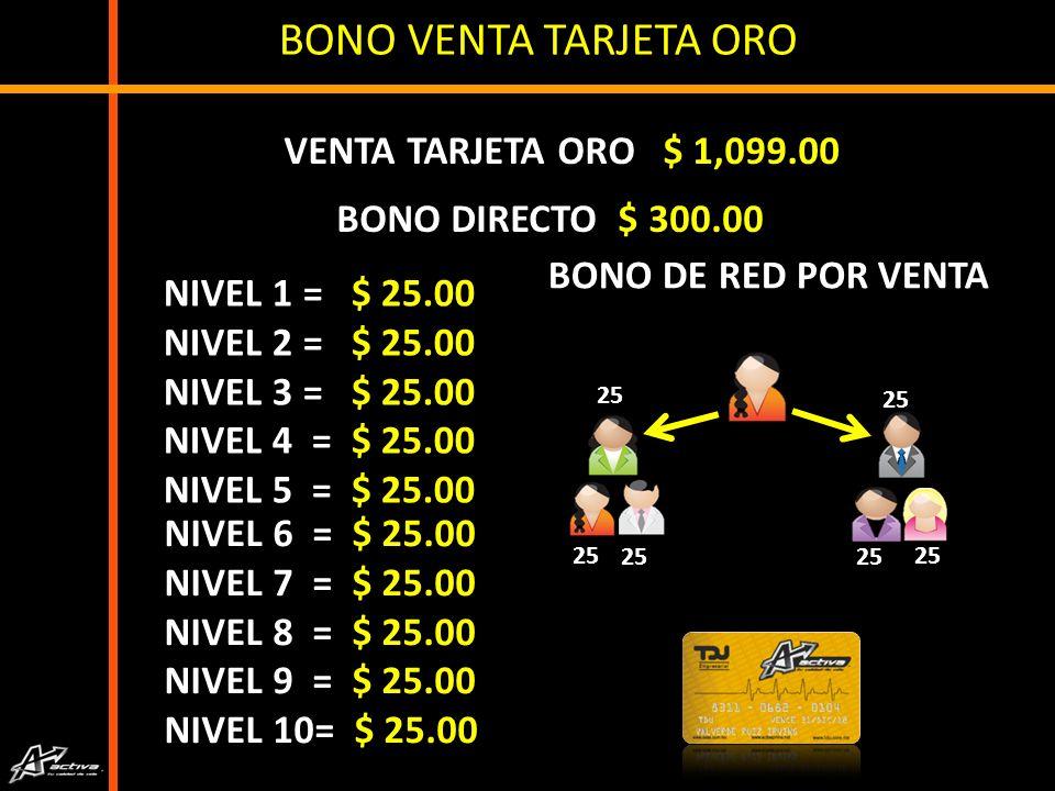 NIVEL 1 = $ 25.00 NIVEL 2 = $ 25.00 NIVEL 3 = $ 25.00 NIVEL 4 = $ 25.00 NIVEL 5 = $ 25.00 BONO DE RED POR VENTA VENTA TARJETA ORO $ 1,099.00 BONO DIRECTO $ 300.00 BONO VENTA TARJETA ORO NIVEL 6 = $ 25.00 NIVEL 7 = $ 25.00 NIVEL 8 = $ 25.00 NIVEL 9 = $ 25.00 NIVEL 10= $ 25.00 25