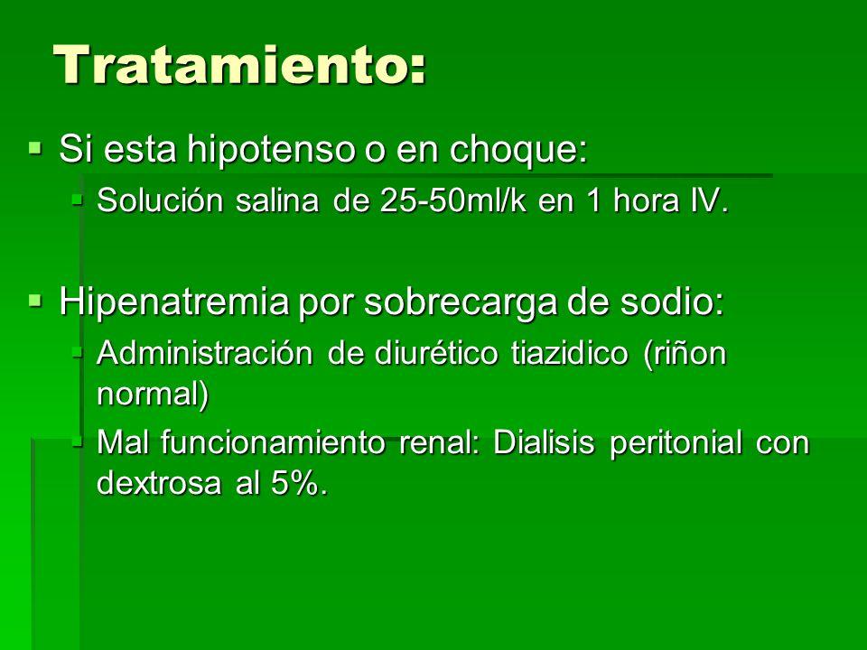 Tratamiento: Si esta hipotenso o en choque: Si esta hipotenso o en choque: Solución salina de 25-50ml/k en 1 hora IV.