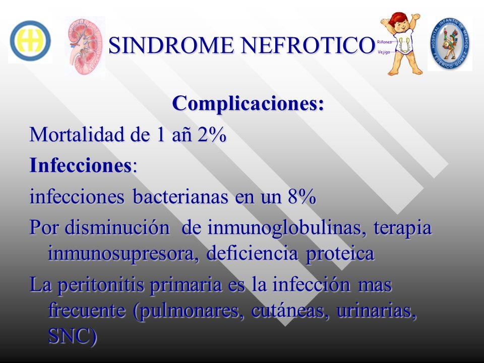 SINDROME NEFROTICO Complicaciones: Mortalidad de 1 añ 2% Infecciones: infecciones bacterianas en un 8% Por disminución de inmunoglobulinas, terapia in