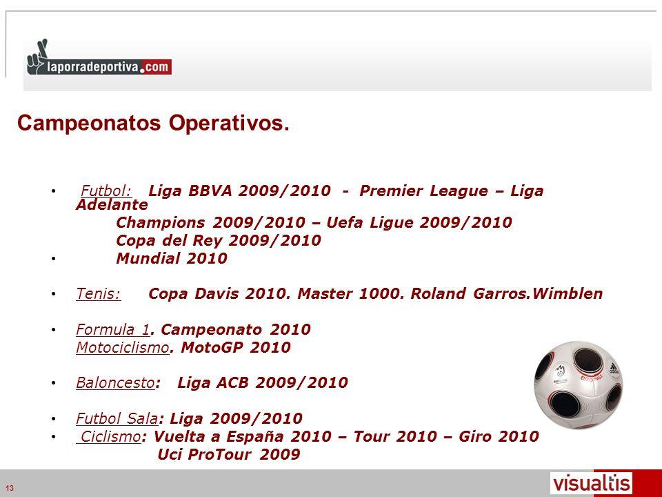 Telecom Media Networks v4.2 13 Campeonatos Operativos.