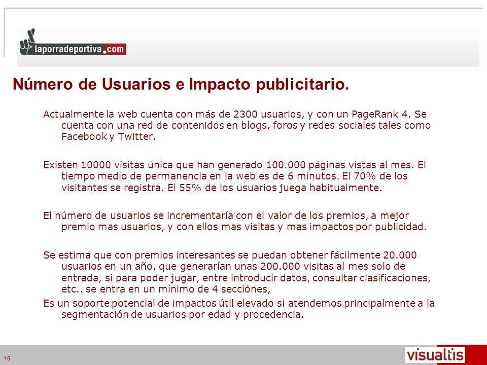 Telecom Media Networks v4.2 15 Número de Usuarios e Impacto publicitario.