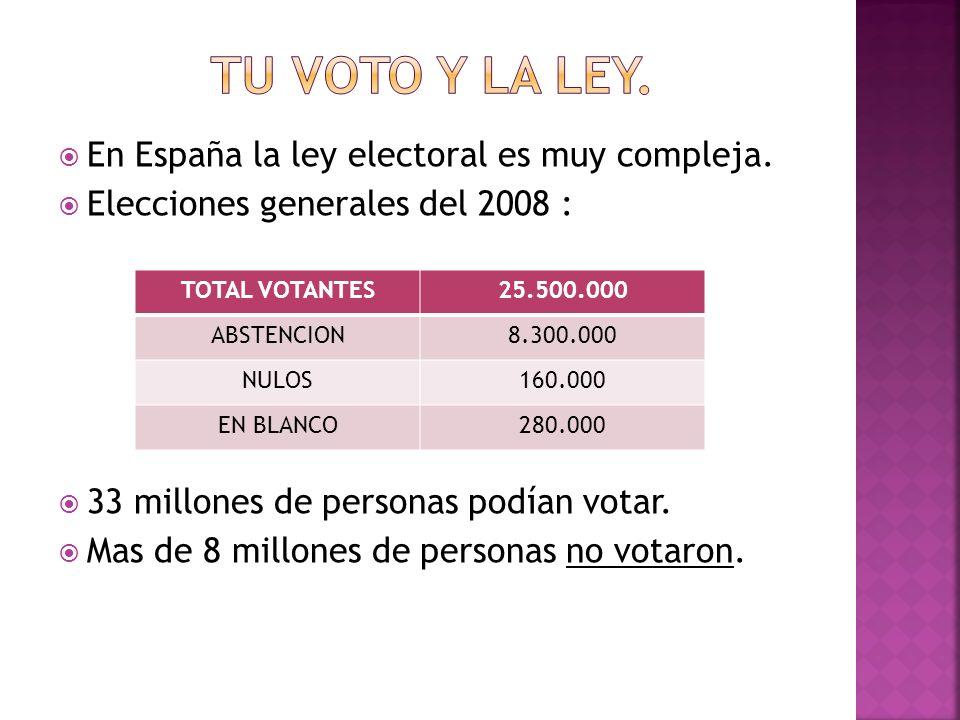 En España la ley electoral es muy compleja. Elecciones generales del 2008 : 33 millones de personas podían votar. Mas de 8 millones de personas no vot