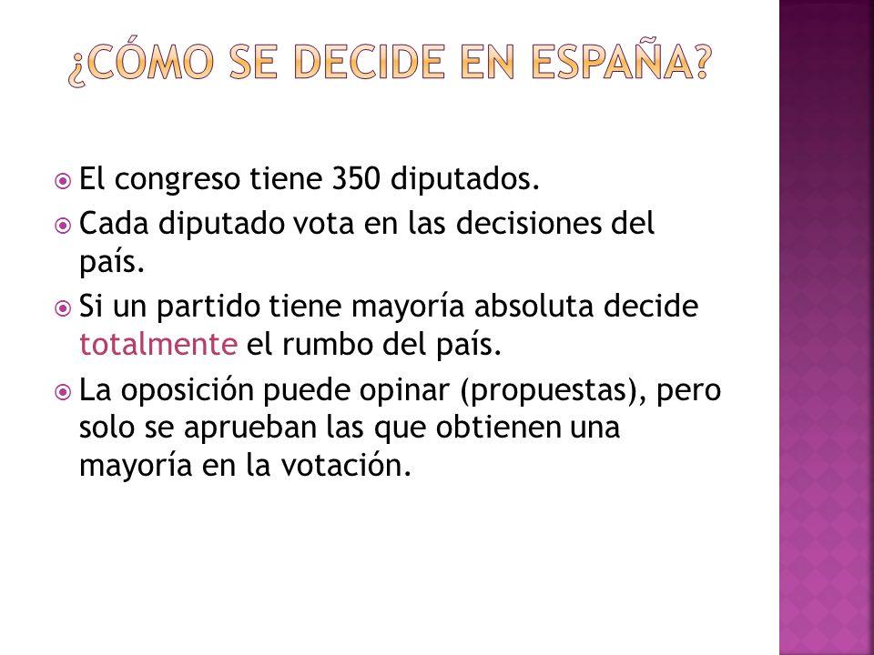 El congreso tiene 350 diputados. Cada diputado vota en las decisiones del país. Si un partido tiene mayoría absoluta decide totalmente el rumbo del pa