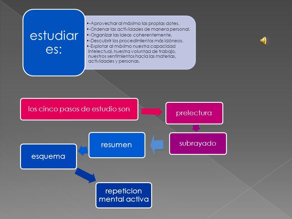 Qu é es estudiar? Estudiar es un proceso complejo pues todas las personas entran en un juego cuando se estudia debido a que las facultades se orientan