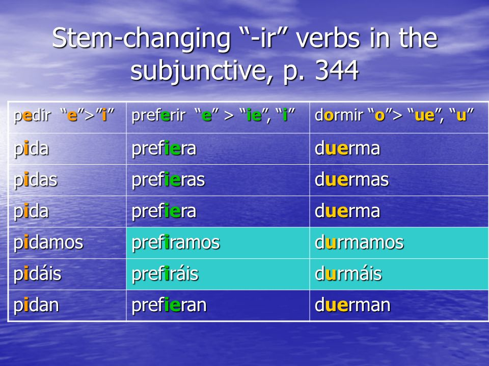 Stem-changing -ir verbs in the subjunctive, p.