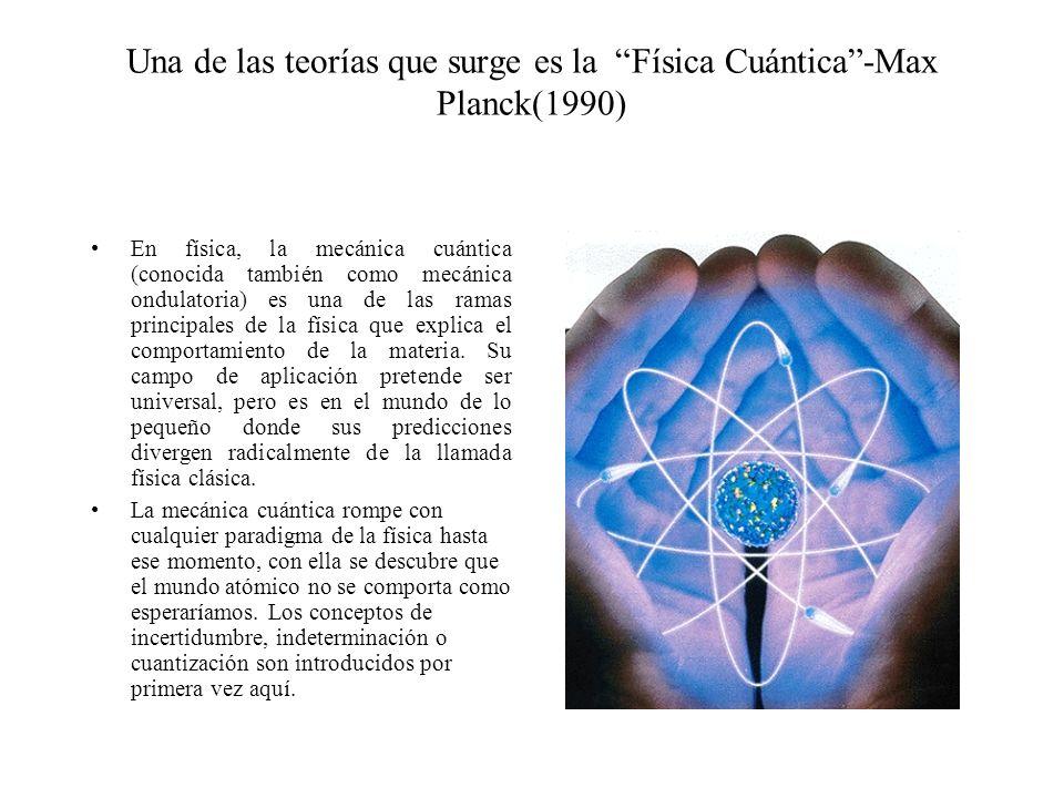 Una de las teorías que surge es la Física Cuántica-Max Planck(1990) En física, la mecánica cuántica (conocida también como mecánica ondulatoria) es una de las ramas principales de la física que explica el comportamiento de la materia.