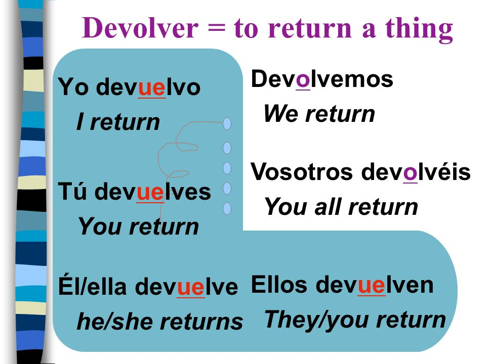 Yo devuelvo I return Tú devuelves You return Él/ella devuelve he/she returns Devolvemos We return Vosotros devolvéis You all return Ellos devuelven Th