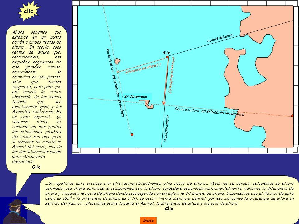 Pues si, hacen falta, como mínimo dos rectas de altura para determinar el punto de nuestra situación en ese lugar geométrico que constituye la recta de altura.