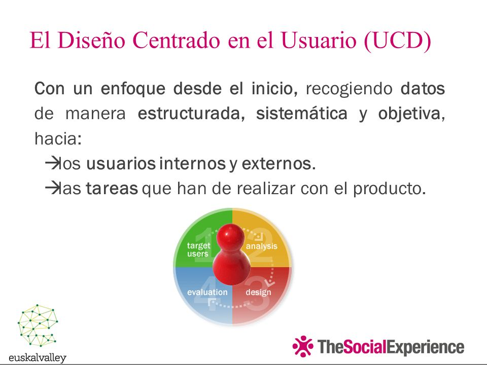 Con un enfoque desde el inicio, recogiendo datos de manera estructurada, sistemática y objetiva, hacia: los usuarios internos y externos.