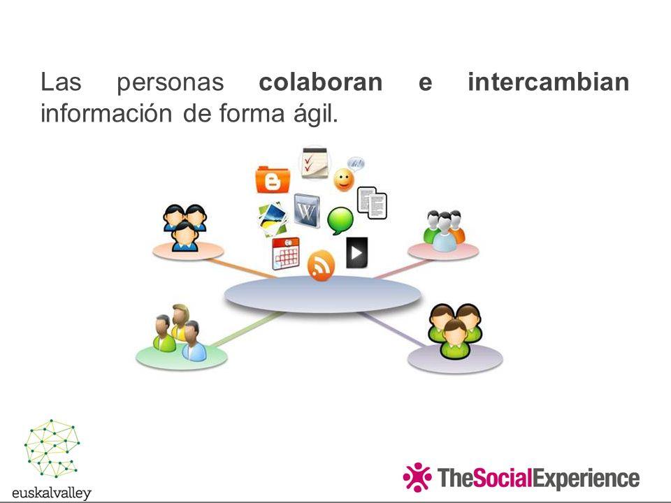 Las personas colaboran e intercambian información de forma ágil.