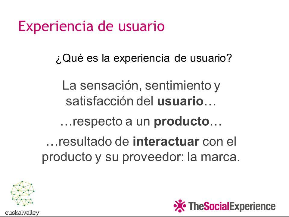 ¿Qué es la experiencia de usuario.
