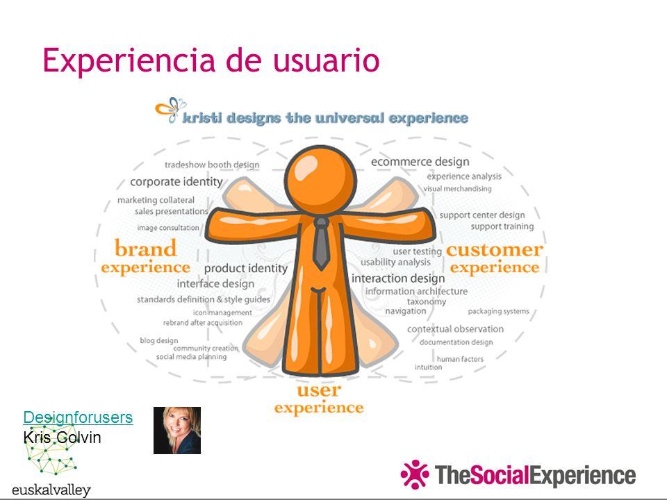 Designforusers Kris Colvin Experiencia de usuario