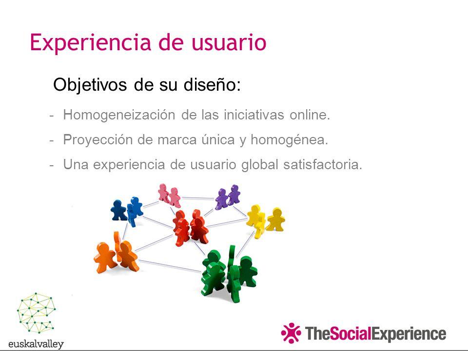 Objetivos de su diseño: -Homogeneización de las iniciativas online.