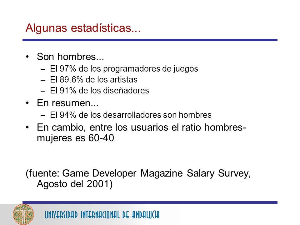 Algunas estadísticas...Son hombres...