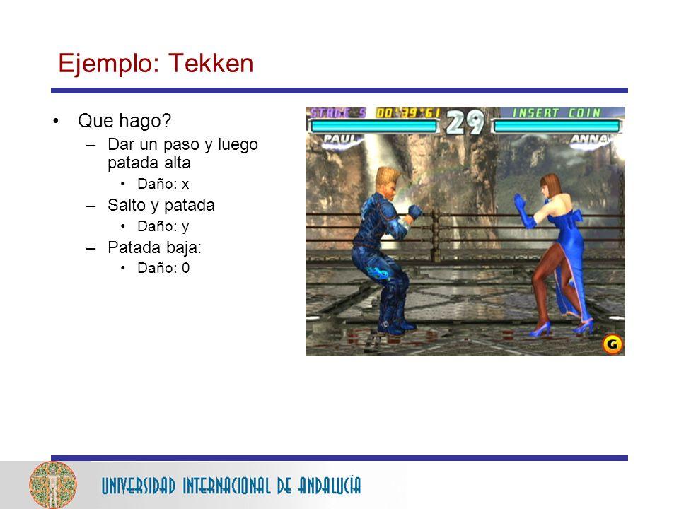 Ejemplo: Tekken Que hago.
