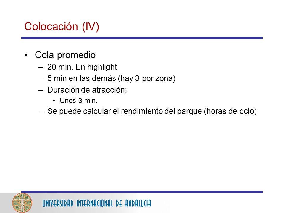 Colocación (IV) Cola promedio –20 min.