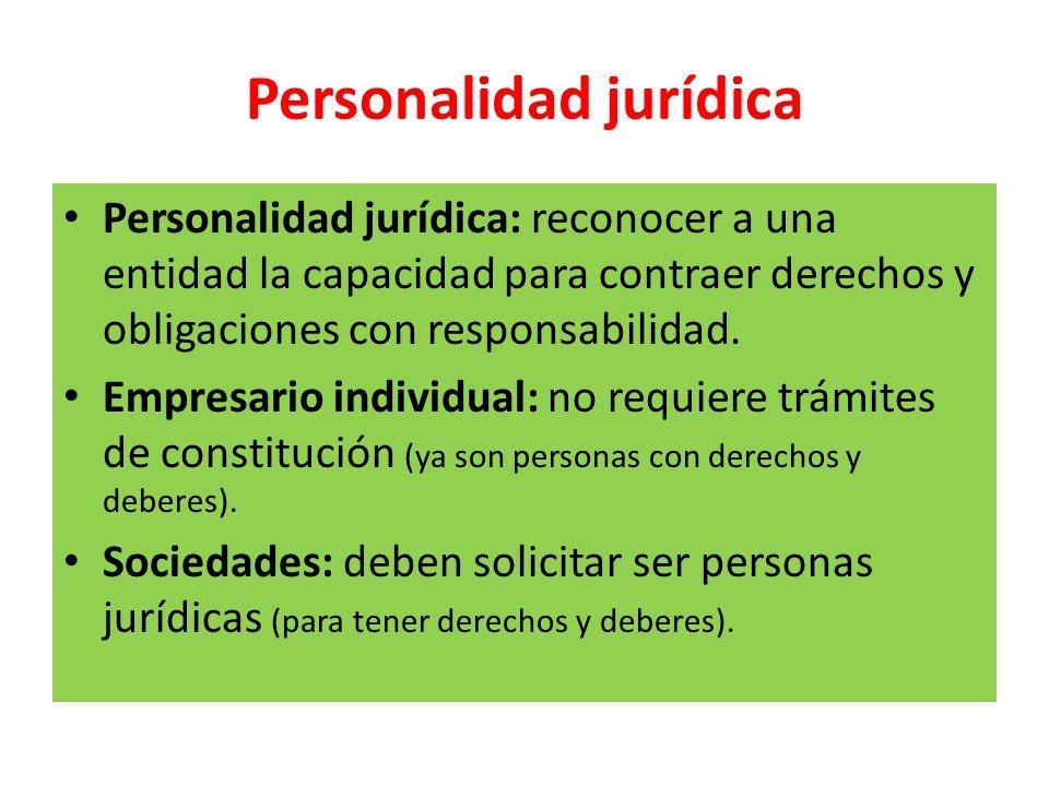 Personalidad jurídica Personalidad jurídica: reconocer a una entidad la capacidad para contraer derechos y obligaciones con responsabilidad. Empresari