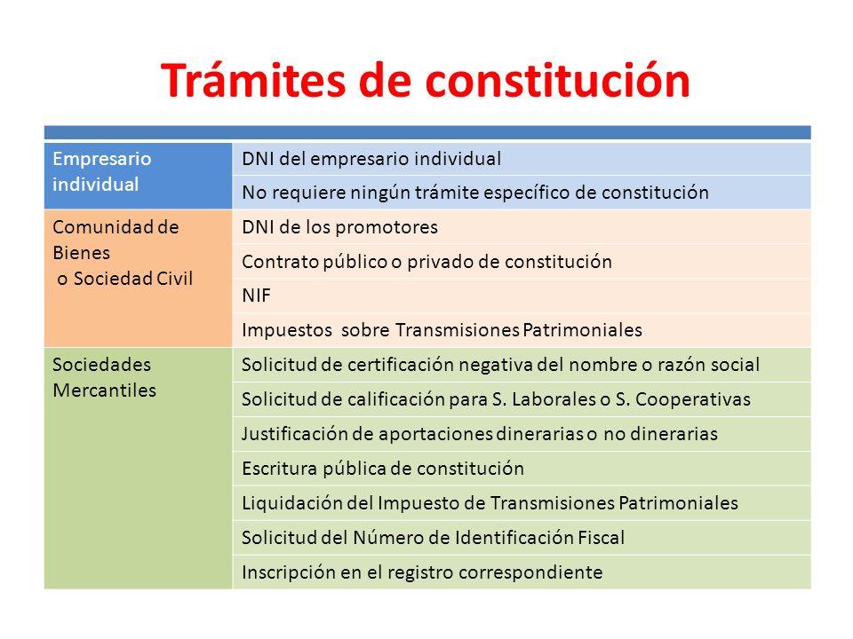 Trámites de constitución Empresario individual DNI del empresario individual No requiere ningún trámite específico de constitución Comunidad de Bienes