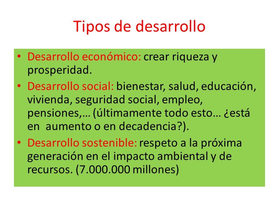Tipos de desarrollo Desarrollo económico: crear riqueza y prosperidad. Desarrollo social: bienestar, salud, educación, vivienda, seguridad social, emp