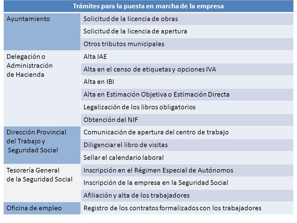 Trámites para la puesta en marcha de la empresa AyuntamientoSolicitud de la licencia de obras Solicitud de la licencia de apertura Otros tributos muni
