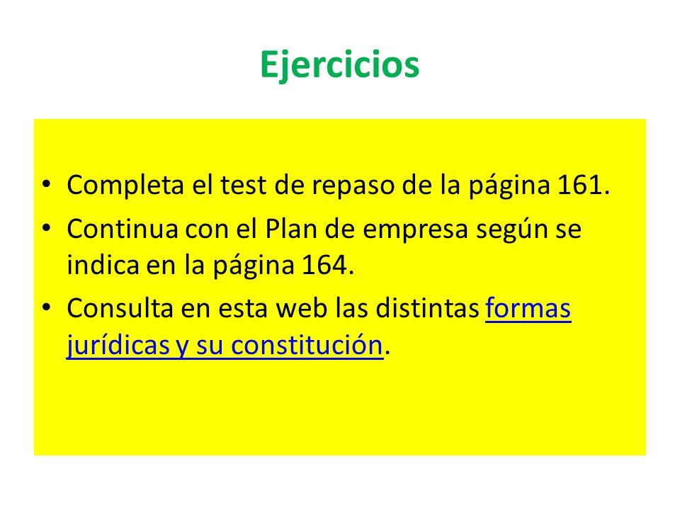 Ejercicios Completa el test de repaso de la página 161. Continua con el Plan de empresa según se indica en la página 164. Consulta en esta web las dis