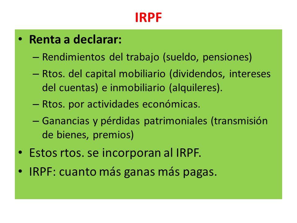 IRPF Renta a declarar: – Rendimientos del trabajo (sueldo, pensiones) – Rtos. del capital mobiliario (dividendos, intereses del cuentas) e inmobiliari