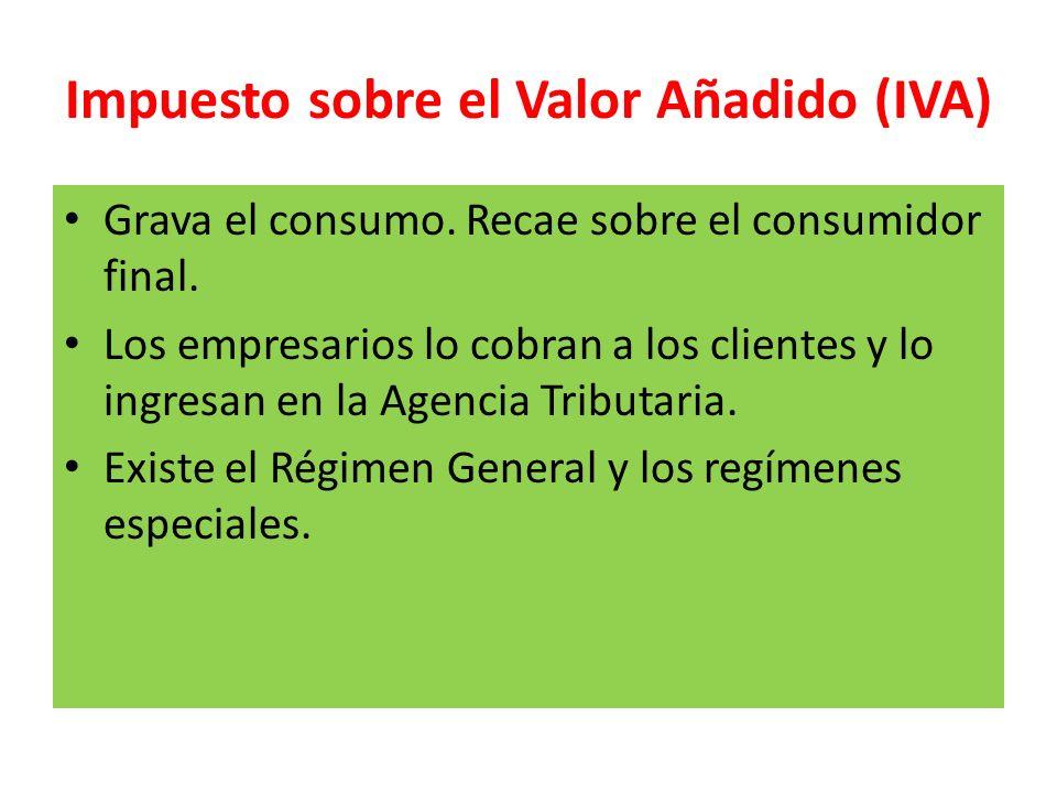 Impuesto sobre el Valor Añadido (IVA) Grava el consumo. Recae sobre el consumidor final. Los empresarios lo cobran a los clientes y lo ingresan en la
