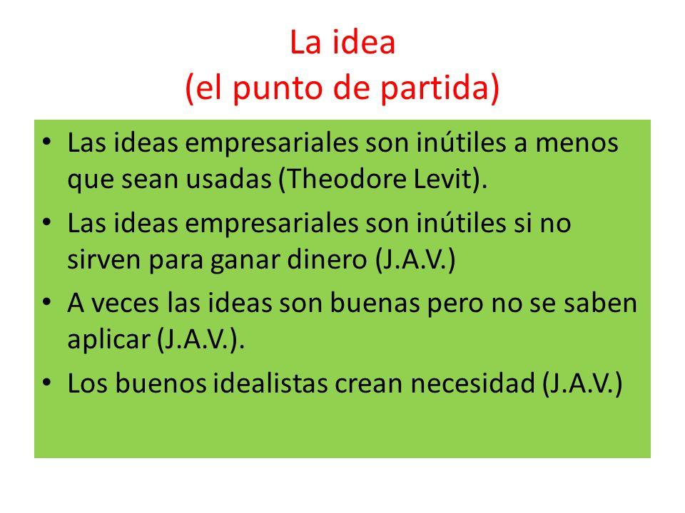La idea (el punto de partida) Las ideas empresariales son inútiles a menos que sean usadas (Theodore Levit). Las ideas empresariales son inútiles si n