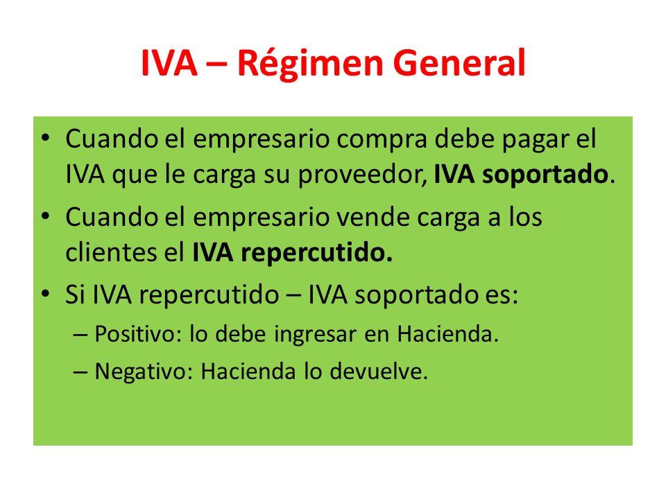 IVA – Régimen General Cuando el empresario compra debe pagar el IVA que le carga su proveedor, IVA soportado. Cuando el empresario vende carga a los c