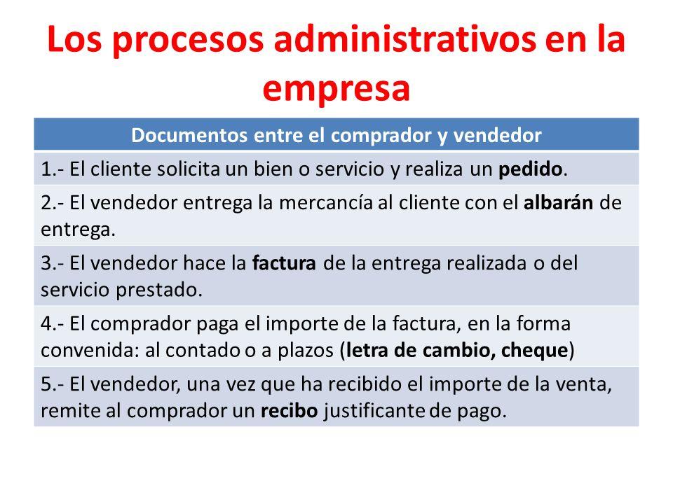 Los procesos administrativos en la empresa Documentos entre el comprador y vendedor 1.- El cliente solicita un bien o servicio y realiza un pedido. 2.