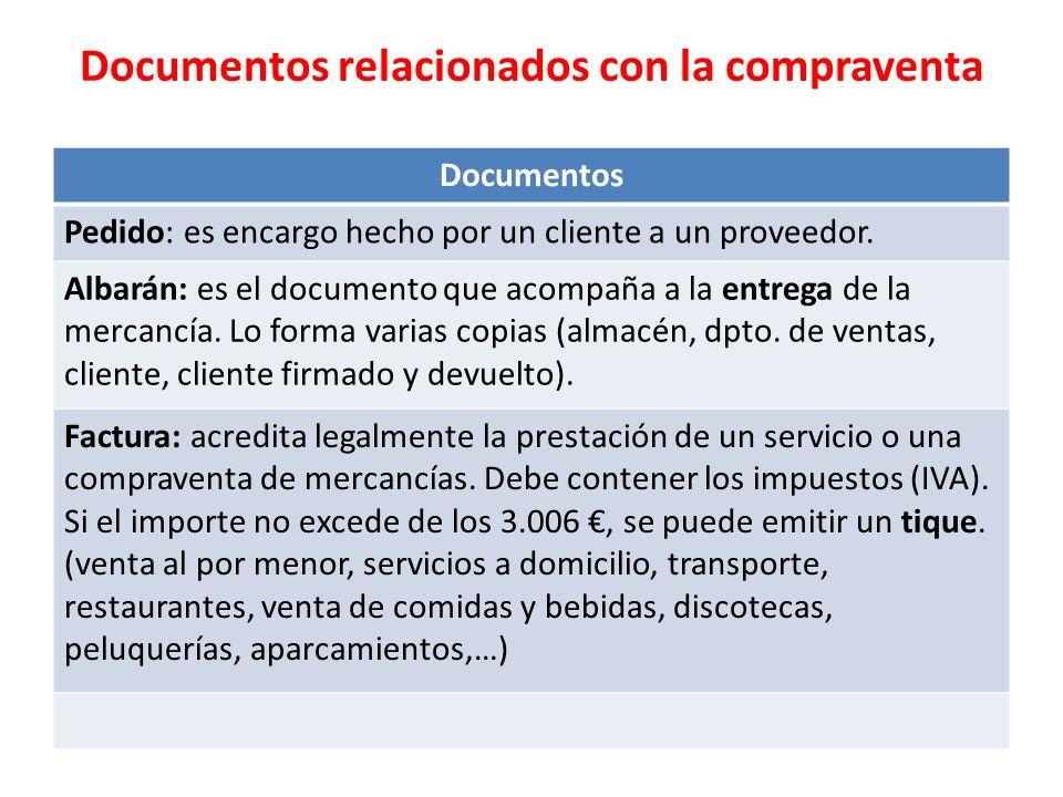Documentos relacionados con la compraventa Documentos Pedido: es encargo hecho por un cliente a un proveedor. Albarán: es el documento que acompaña a