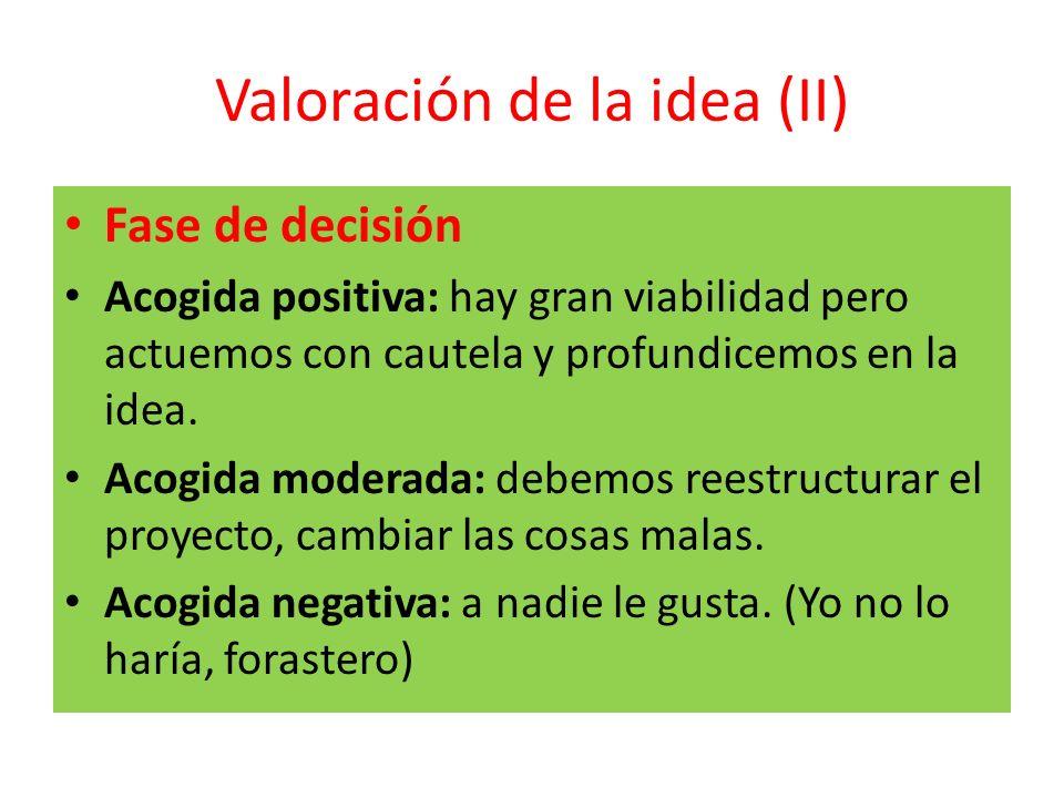 Valoración de la idea (II) Fase de decisión Acogida positiva: hay gran viabilidad pero actuemos con cautela y profundicemos en la idea. Acogida modera