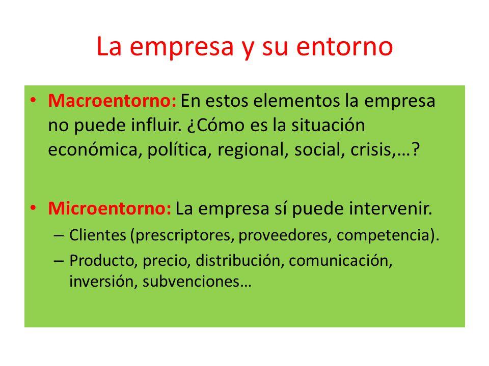 La empresa y su entorno Macroentorno: En estos elementos la empresa no puede influir. ¿Cómo es la situación económica, política, regional, social, cri