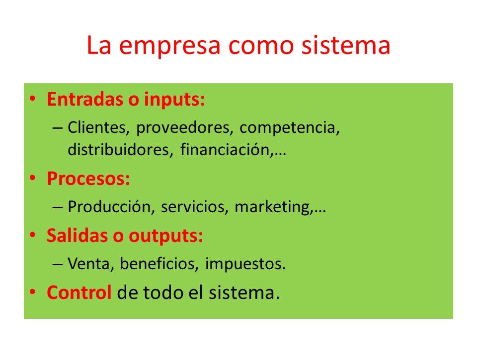 La empresa como sistema Entradas o inputs: – Clientes, proveedores, competencia, distribuidores, financiación,… Procesos: – Producción, servicios, mar