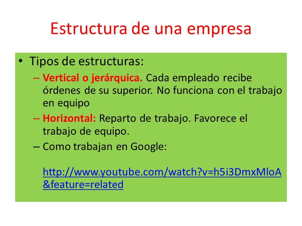 Estructura de una empresa Tipos de estructuras: – Vertical o jerárquica. Cada empleado recibe órdenes de su superior. No funciona con el trabajo en eq