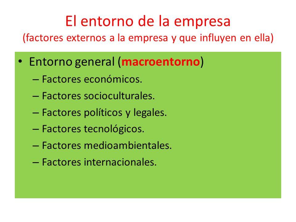 El entorno de la empresa (factores externos a la empresa y que influyen en ella) Entorno general (macroentorno) – Factores económicos. – Factores soci