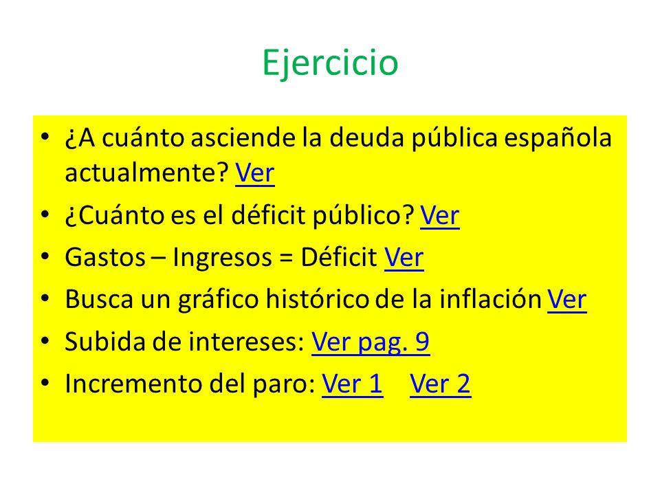 Ejercicio ¿A cuánto asciende la deuda pública española actualmente? VerVer ¿Cuánto es el déficit público? VerVer Gastos – Ingresos = Déficit VerVer Bu